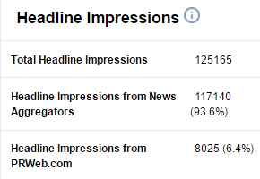 headline impressions